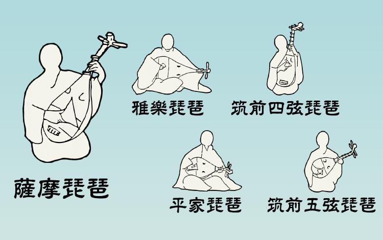 琵琶の種類